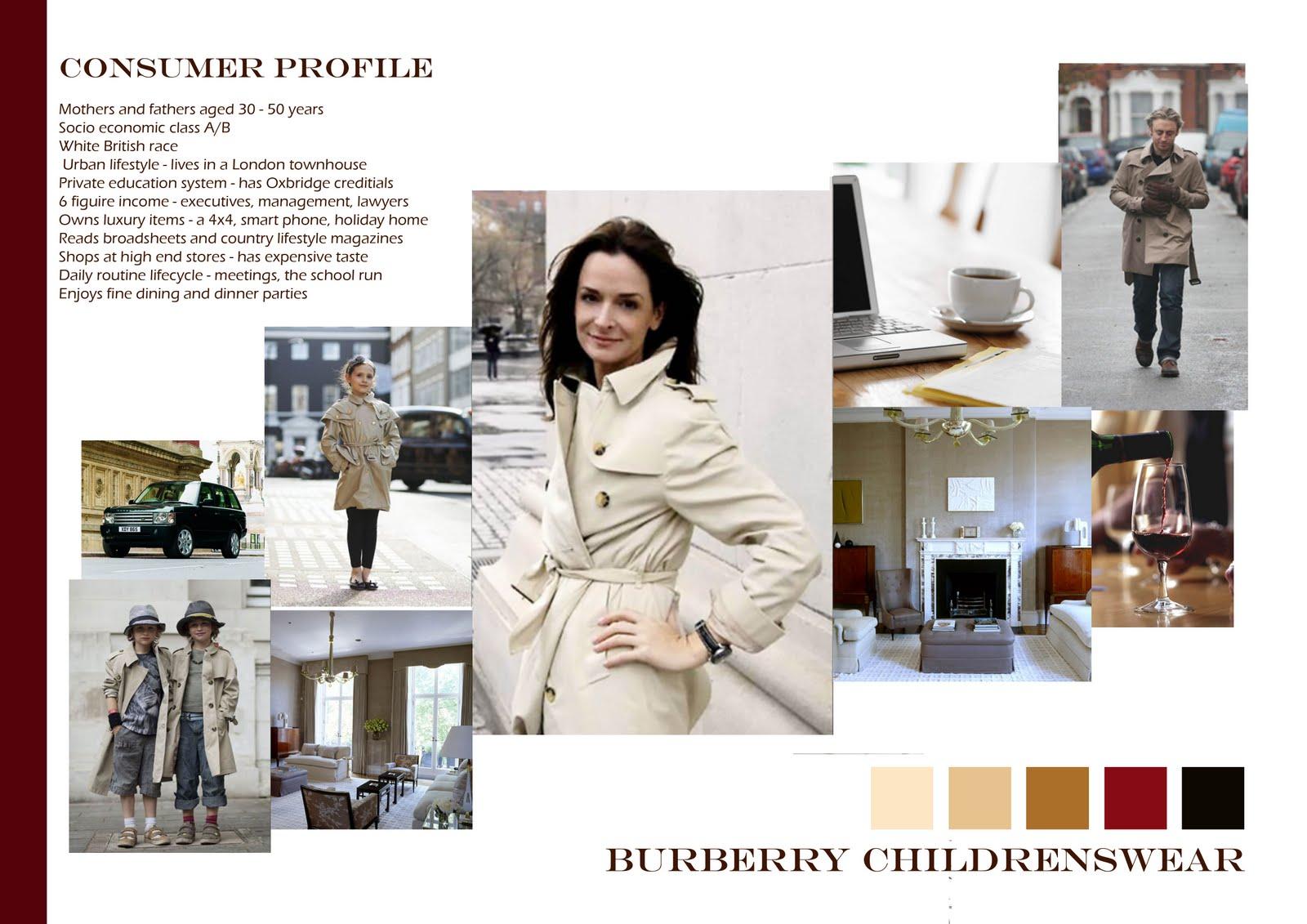 Luxury Fashion Brand Other Word