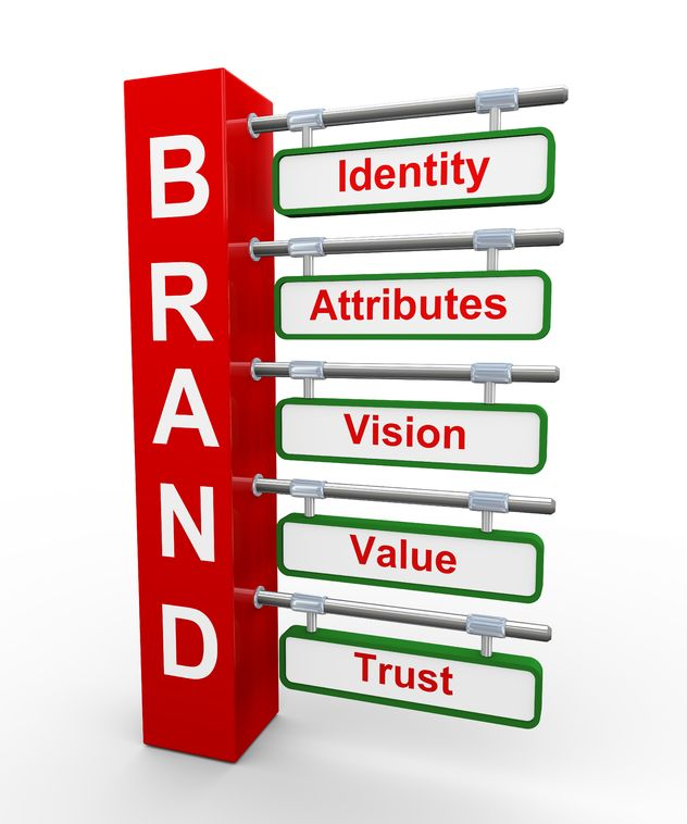 marketing and brand image The author is a forbes brand strategies that all chief marketing with her fans and advance the image she sought to create for her brand.